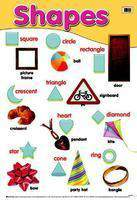 Early Learning Posters  Shapes