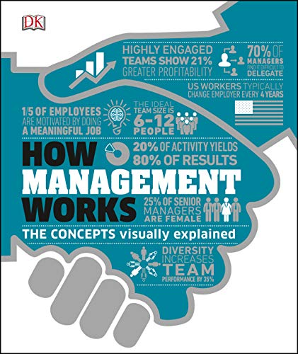 How Management Works: The Concepts Visually Explained  - Hardcover