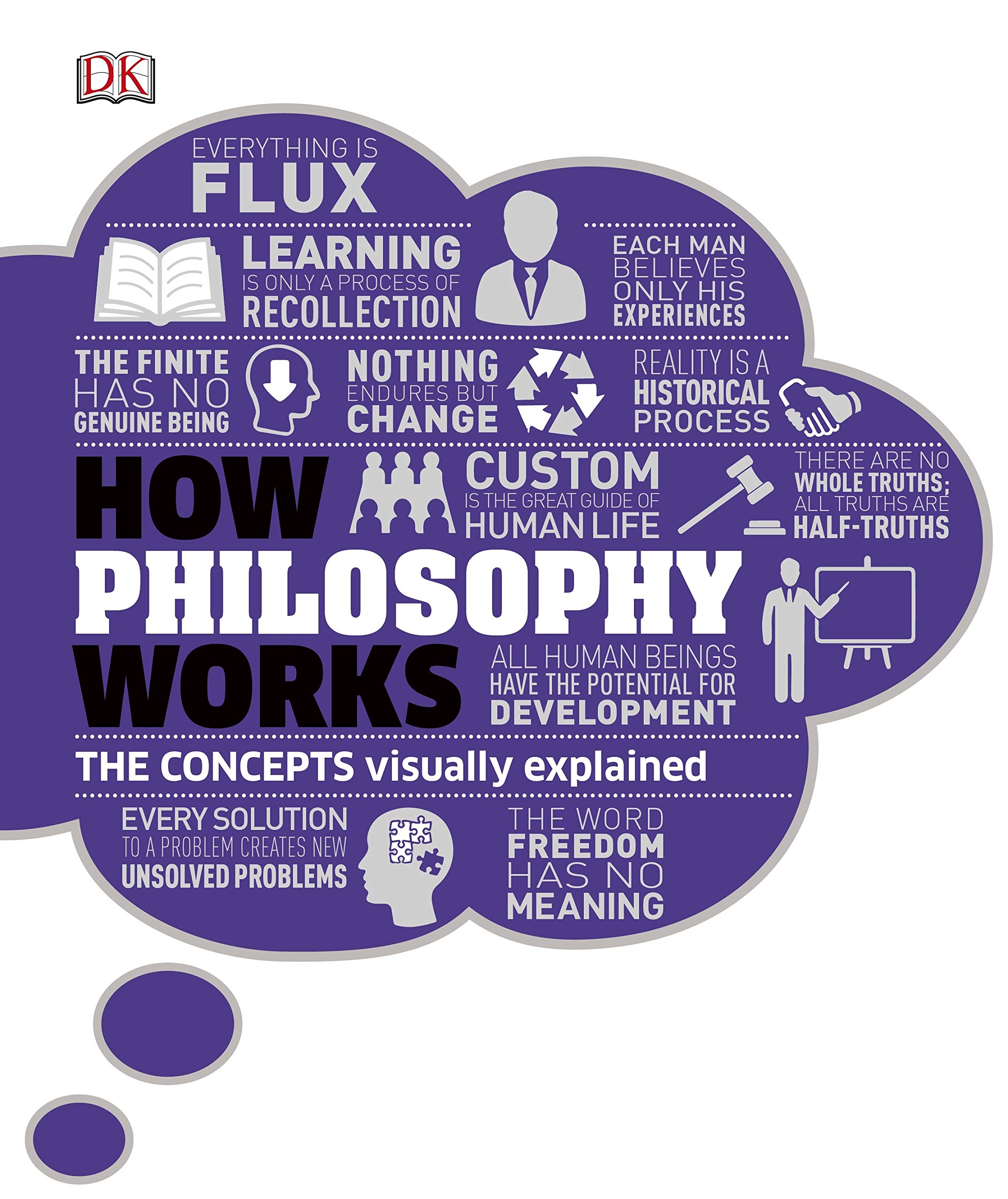 How Philosophy Works: The concepts visually explained -  (HB)