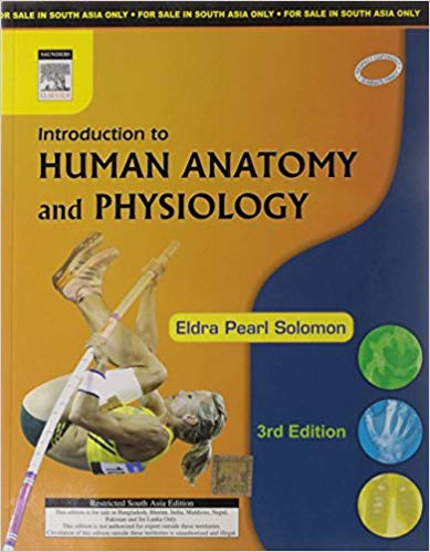 Introduction to Human Anatomy & Physiology -