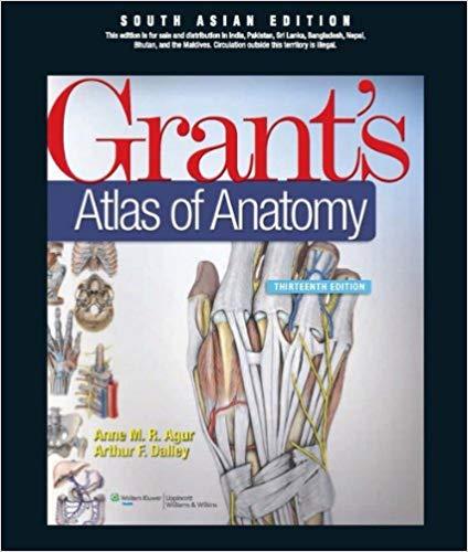 Grant's Atlas of Anatomy -