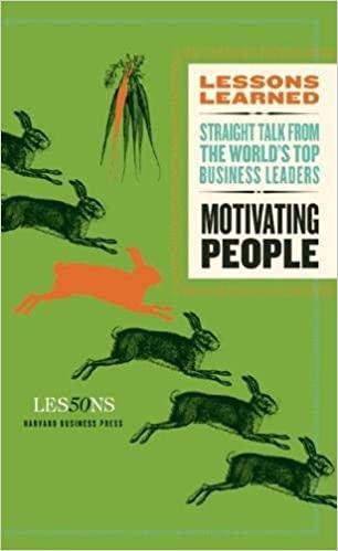 Motivating People  - (PB)