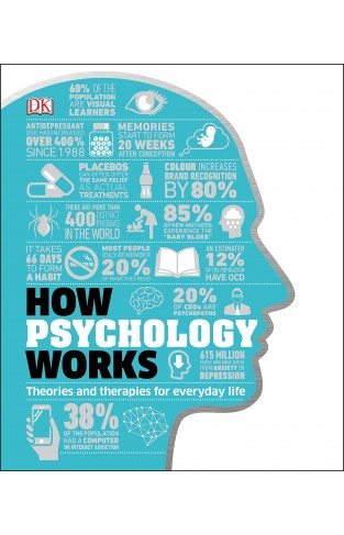 How Psychology Works : The Facts Visually Explained