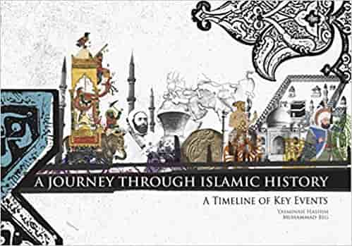 Journey Through Islamic History: A Timeline of Key Events