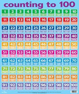 Numbers 1-100 (Wall Charts)