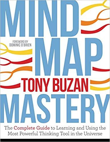 Mind Map Mastery